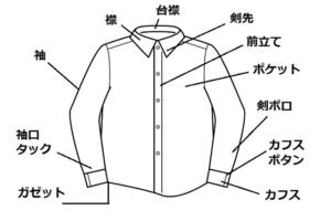 シャツの名称(前面)