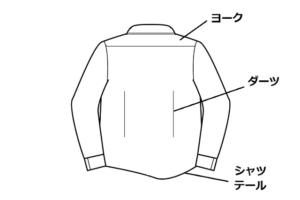 シャツの名称(後面)