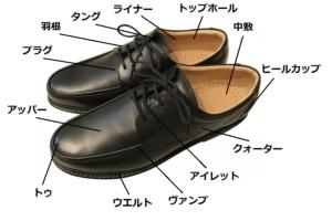 革靴 表面